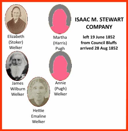 1852 08 28 Isaac M Stewart Company