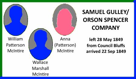 1849 09 22 Samuel Gully Company